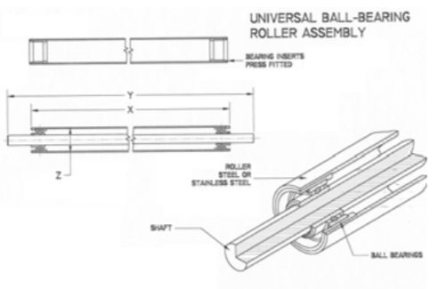Universal Ball-Bearing Assembly
